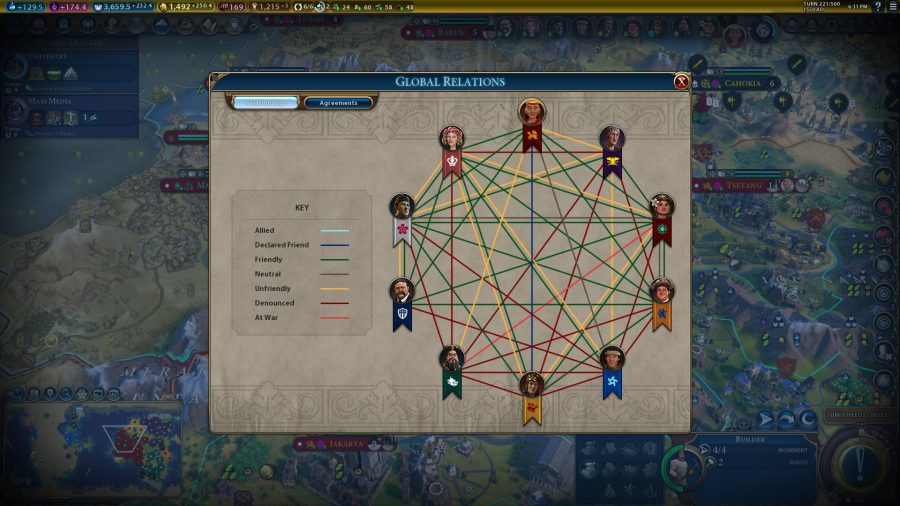 the info panel showing relations between everyone