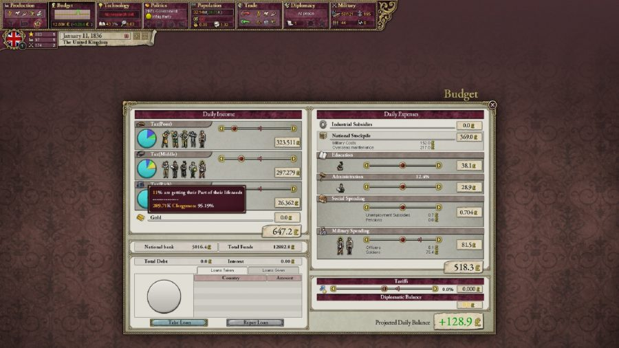 an in-game Victoria 2 information panel showing various population stats, with tax sliders and income