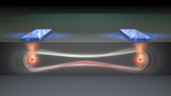 flip-flop qubits in action