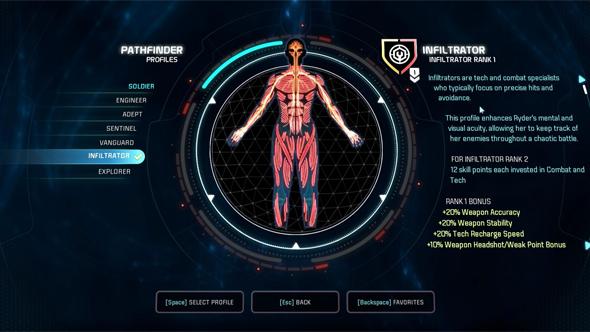 Logitech Mass Effect Andromeda