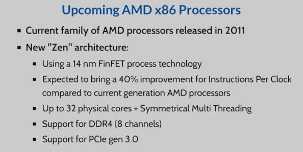 AMD CERN slide