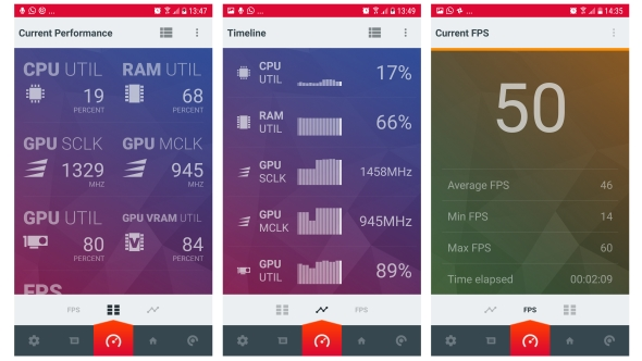 AMD Link metrics