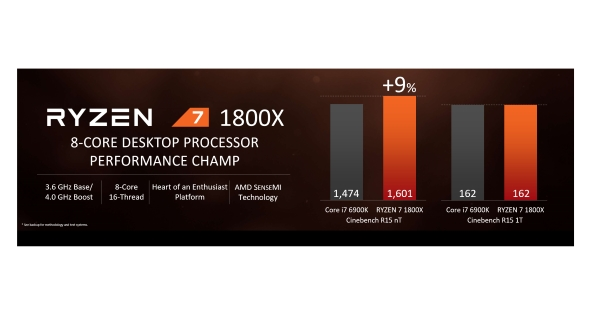 AMD Ryzen 7 1800X performance