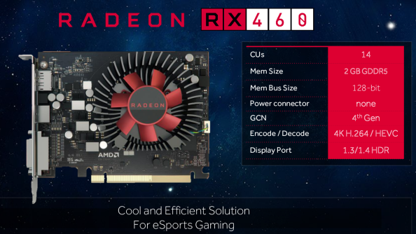 AMD RX 480 is here – a mainstream GPU ripe for the DX12