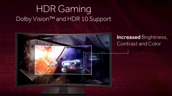 AMD Crimson ReLive HDR support