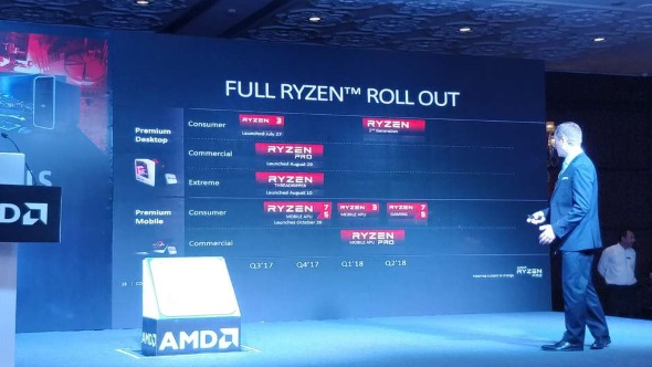 AMD's 12nm Ryzen 2 expected to launch in March alongside