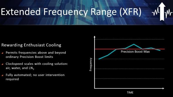 AMD Ryzen Extended Frequency Range