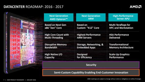 AMD Zen APU