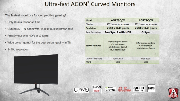 AOC's 0.5ms monitors (there's a typo on the G-Sync one, they're both TN)