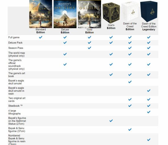 assassin's creed origins everything we know pre-order