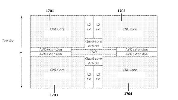 Intel Cannonlake cores