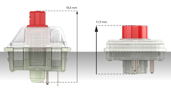 Cherry MX Red low-profile switch height