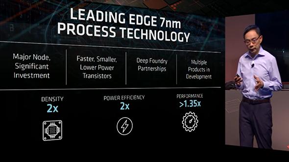 AMD 7nm process