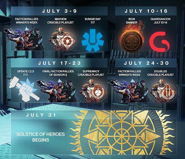 Destiny 2 summer 2018 roadmap