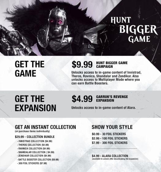 Magic 2015 Price Model