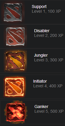 Dota_2_badges