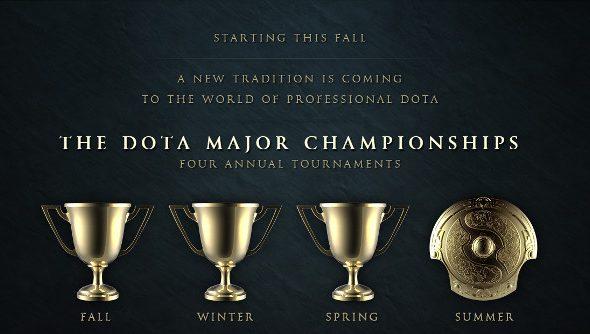 The four Dota majors announcement