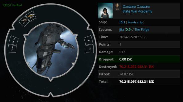 EVE Online PLEX Cargo
