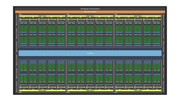 Nvidia's full GP102 core