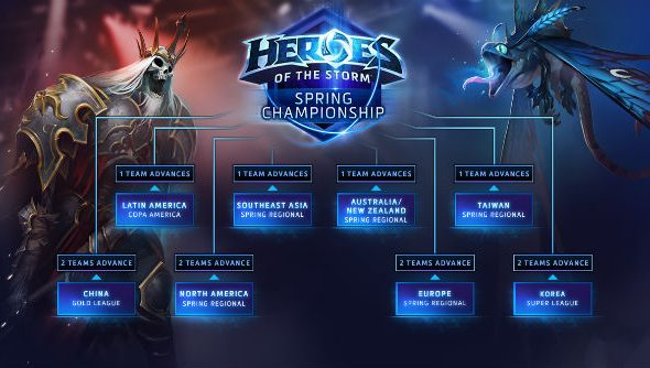 Heroes of the Storm Spring Champs