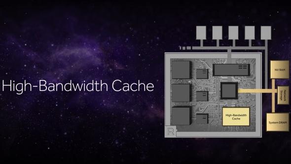 AMD Vega High Bandwidth Cache and Controller