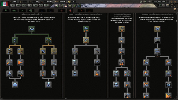 The doctrine tree for the Germany army in World War 2.
