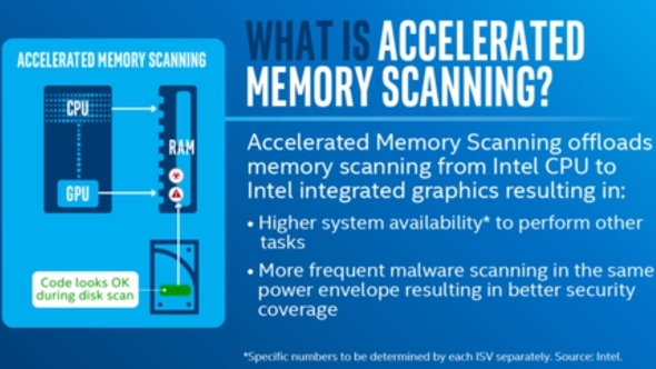 Intel Advanced Memory Scanning