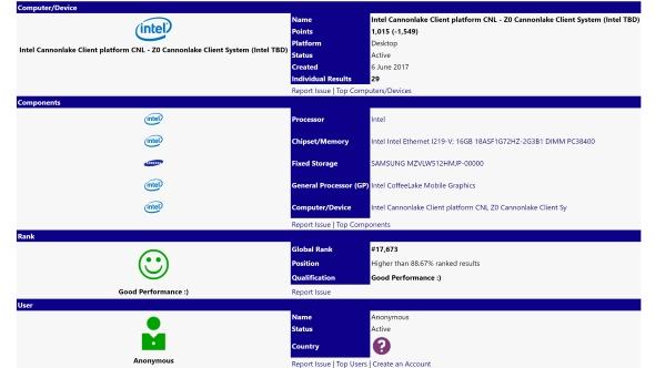 Intel Cannonlake six-core CPU