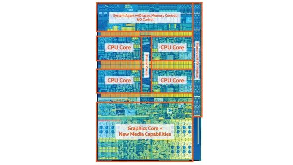 Intel Kaby Lake CPU design