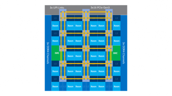 Intel mesh architecture