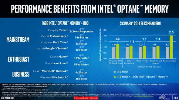 Intel Optane Memory performance