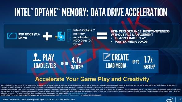 Intel Optane data