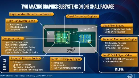 Intel Vega M architecture