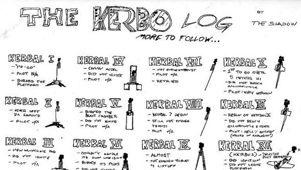 Kerbal original drawings