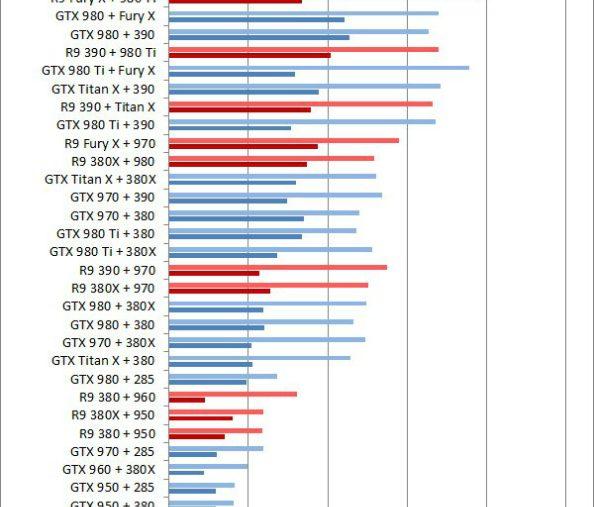 Maximum PC DirectX 12 EMA benchmarks
