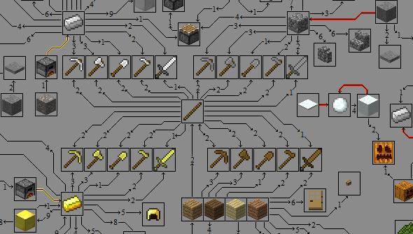 Minecraft_Production_Web