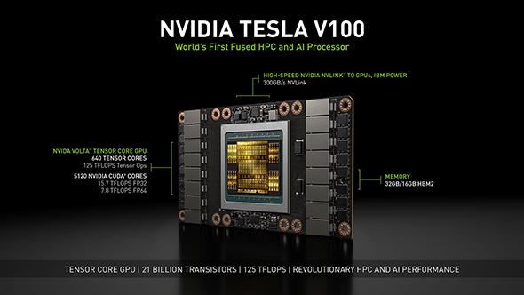Nvidia Tesla V100 GPU