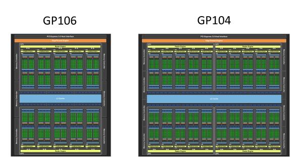Pascal GPU comparison