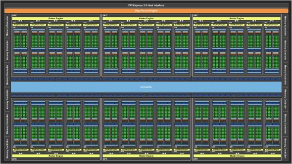 Nvidia GP102 GPU block diagram