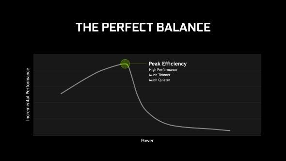 Nvidia Max-Q Efficiency