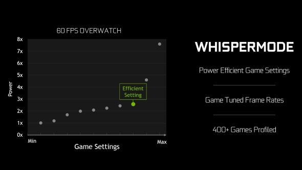 Nvidia WhisperMode Overwatch 60fps
