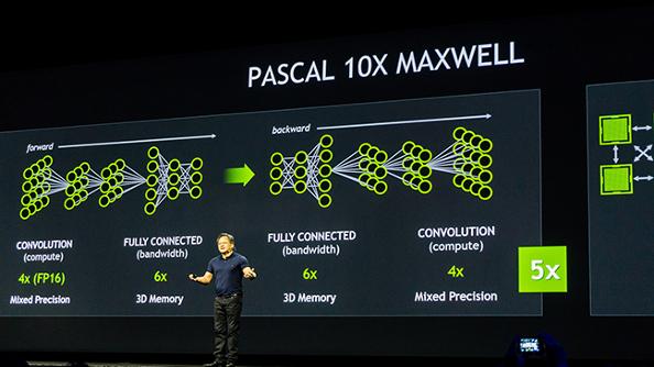 Nvidia explains Pascal