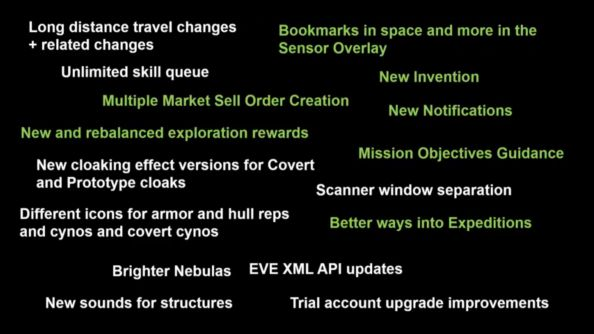 EVE Online Phoebe Features