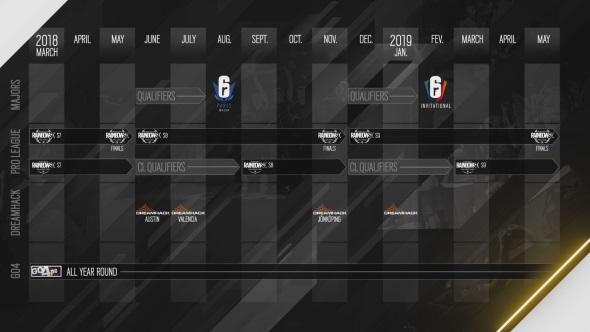 Rainbow Six Siege Pro League schedule