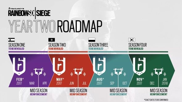 Rainbow Six Siege Year 2 roadmap