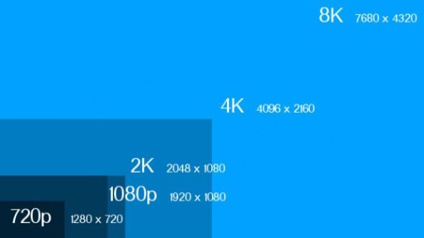 Resolution Differences
