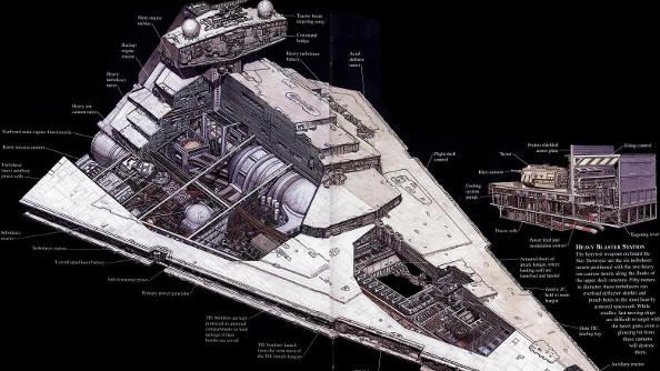 A schematic of an Imperial Star Destroyer.