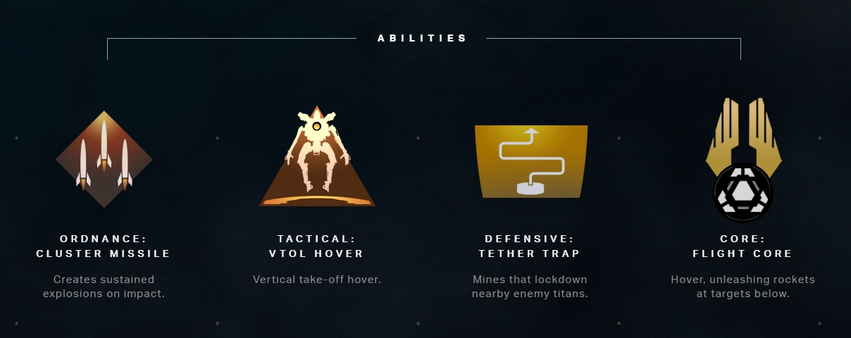 Titanfall 2 Northstar titan class abilities
