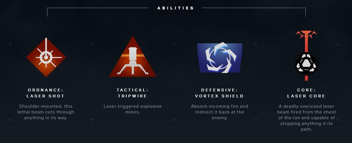 Titanfall 2 titan class Ion abilities