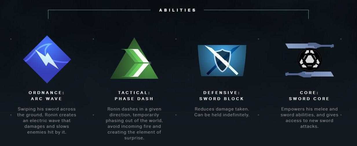 Titanfall 2 titan class Ronin abilities